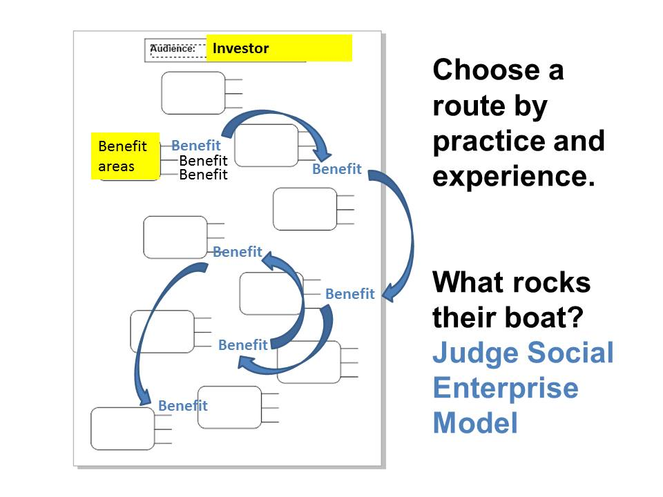 Choose a route by practice and experience. What rocks their boat?
